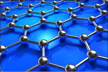 石墨烯锂电池技术重大突破 关注正负极